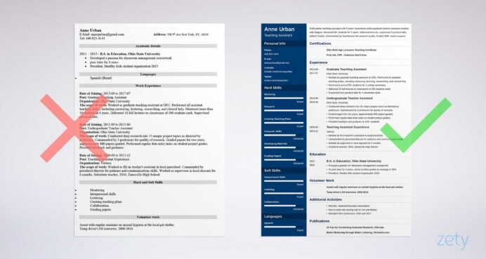 best font for resume size standard professional pairings most common teaching assistant Resume Most Common Resume Font