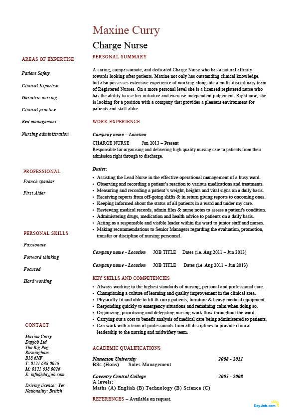 charge nurse resume nursing healthcare examples job description medical registered doctor Resume Nursing Resume Qualifications Examples