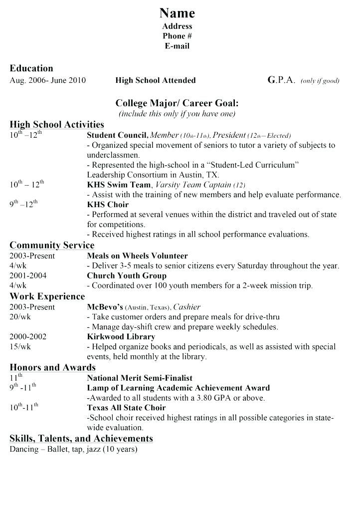 college application resume outline example of for high school template examples Resume College Application Resume Examples For High School Seniors