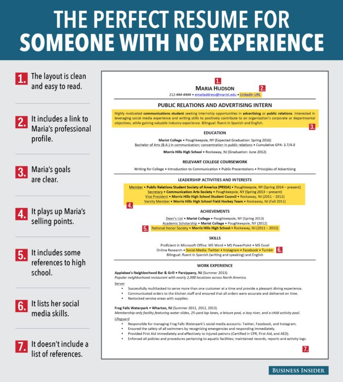 ideal resume for someone with no experience business insider summary examples little Resume Resume Summary Examples For Someone With Little Experience
