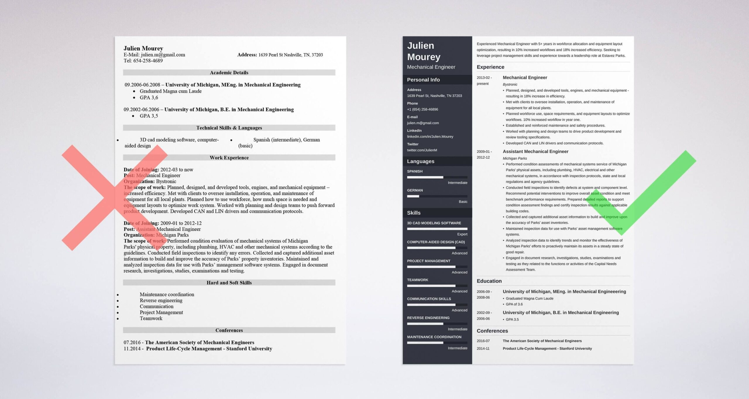 mechanical engineer resume examples template guide sample format for engineering freshers Resume Sample Resume Format For Mechanical Engineering Freshers