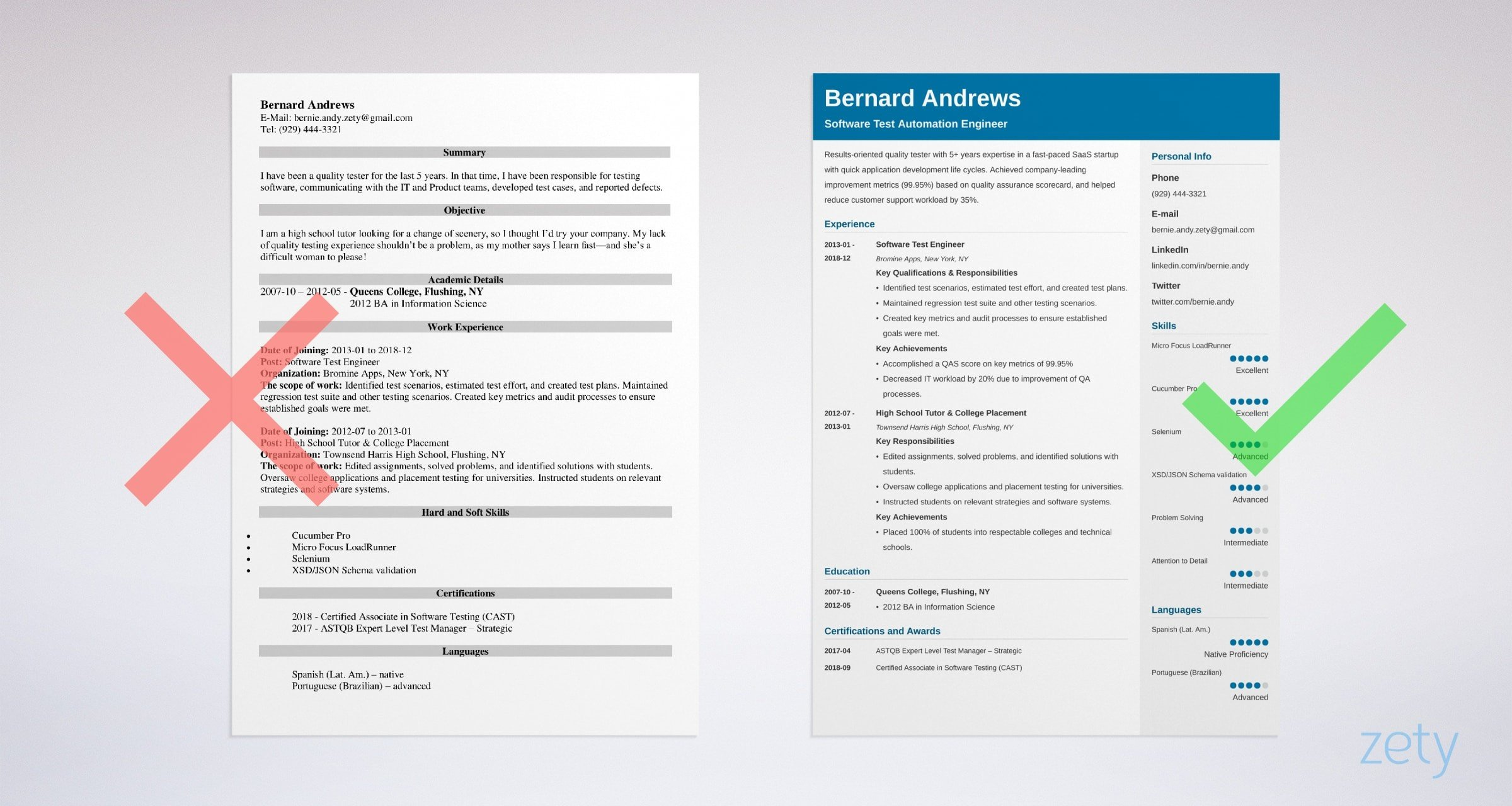 quality assurance qa resume samples guide examples software testing for years experience Resume Software Testing Resume Samples For 5 Years Experience