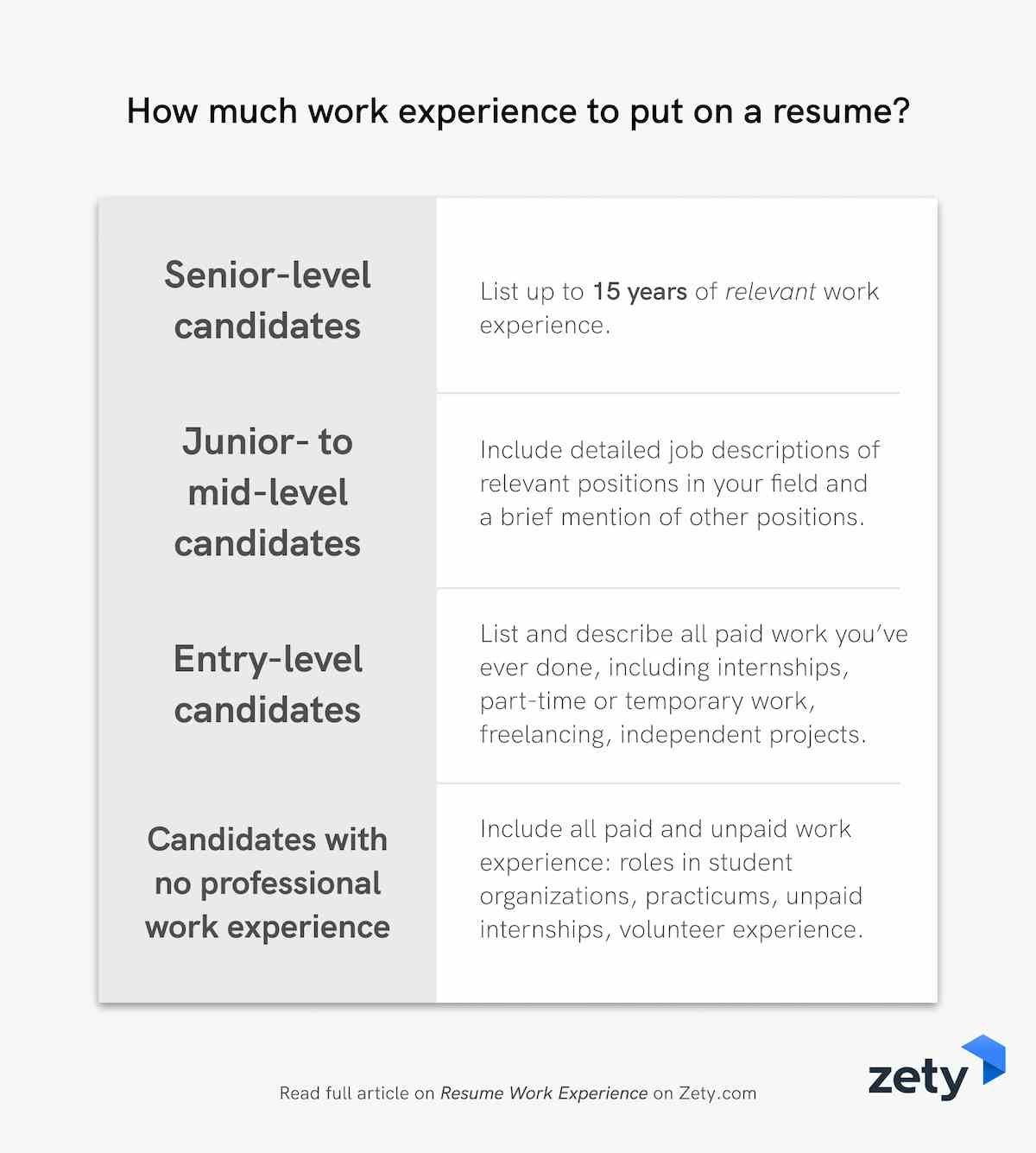 resume work experience history example job descriptions relevant much to put on hotel Resume Relevant Experience Resume