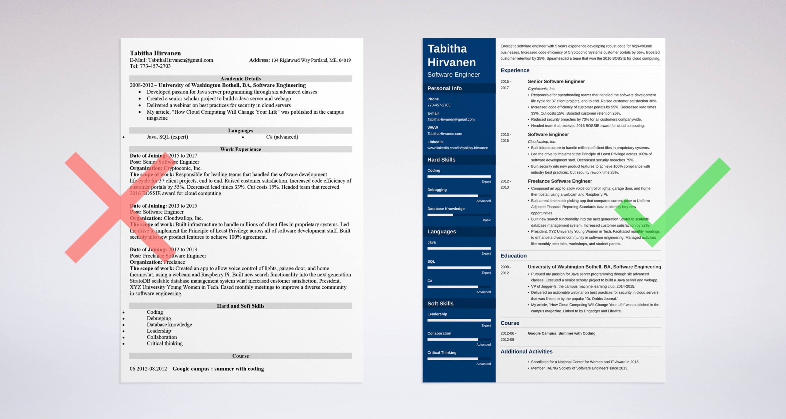 software engineer resume template developer examples sample for with years experience Resume Sample Resume For Software Engineer With 1 Years Experience