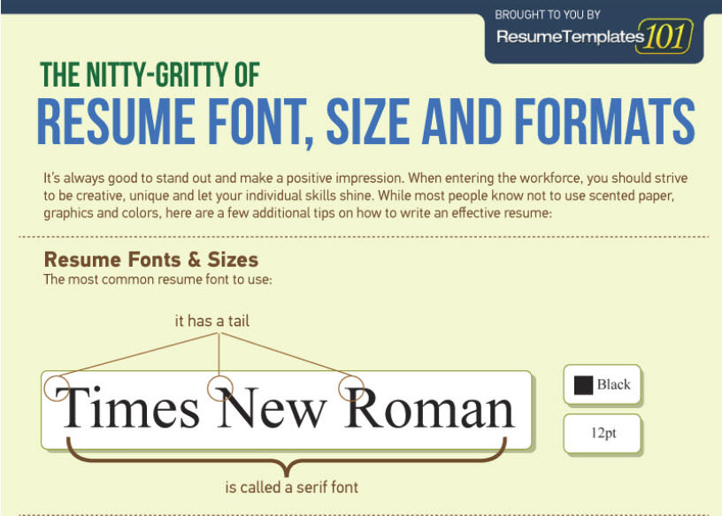 the perfect resume font size and formats infographic jobcluster blog most common Resume Most Common Resume Font
