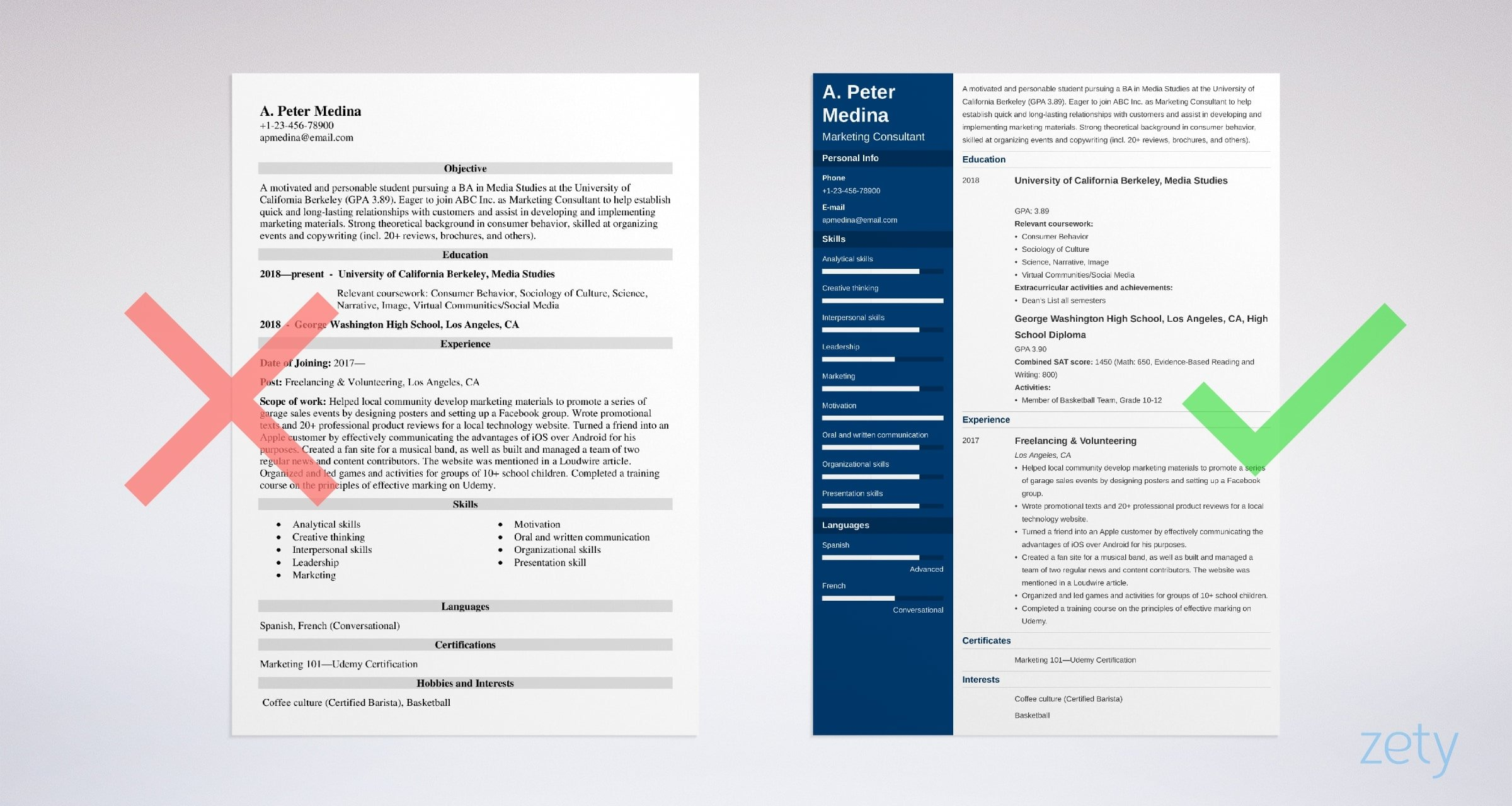 to write resume with no experience get the first job sample for fresh graduate without Resume Sample Resume For Fresh Graduate Without Work Experience