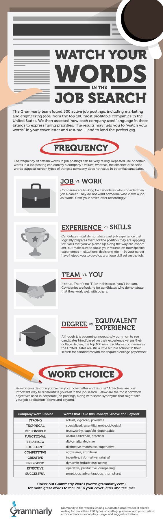 use job search keywords to land your next gig flexjobs tips interview grammarly resume Resume Grammarly Resume Template