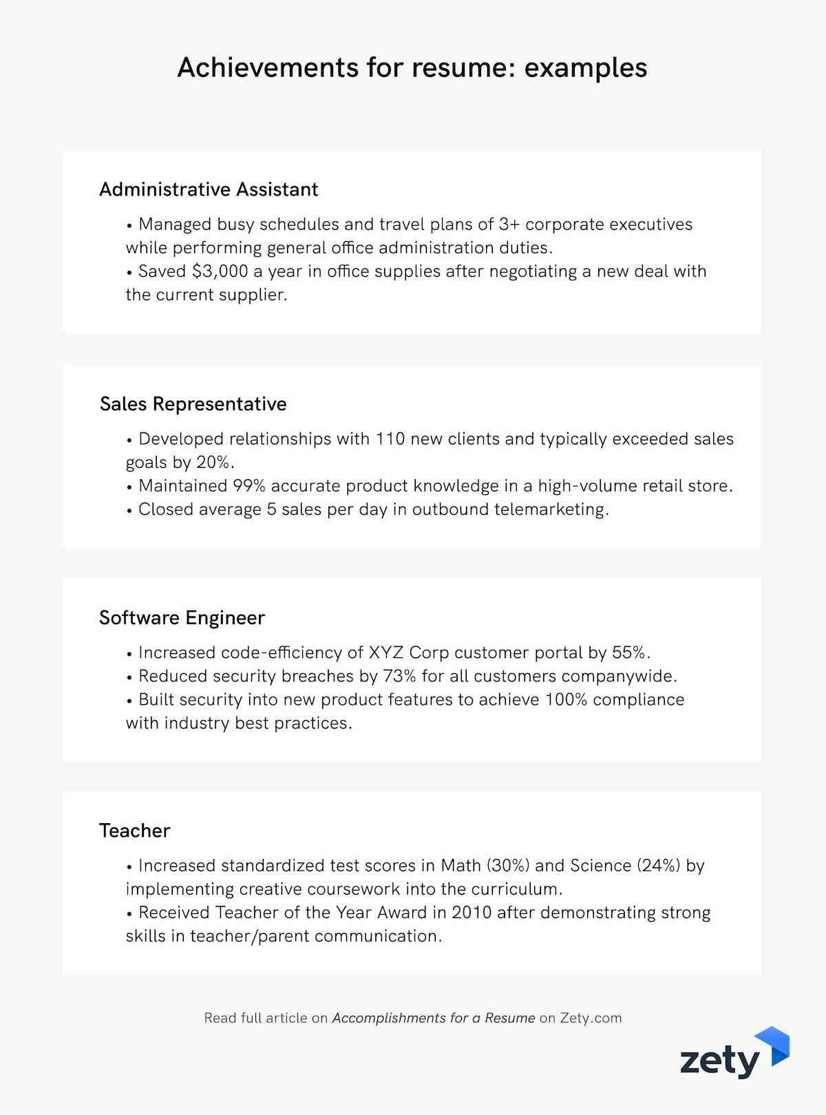 accomplishments for resume achievements awards quantifying examples free executive Resume Quantifying Resume Examples