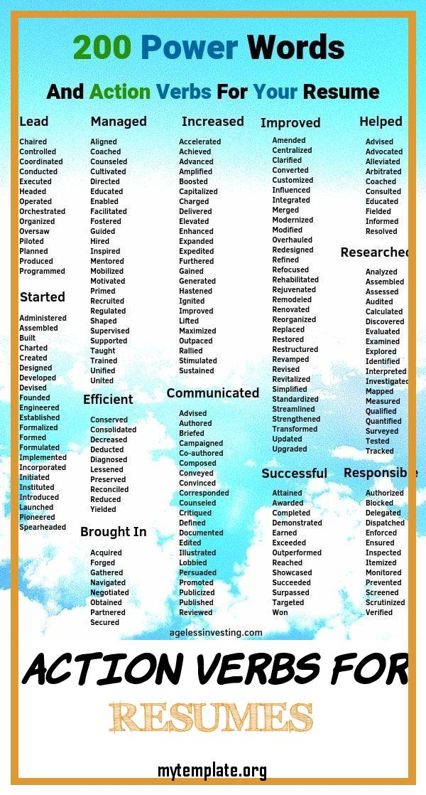 action verbs for resumes free templates supervise synonym resume of best synonyms words Resume Supervise Synonym Resume