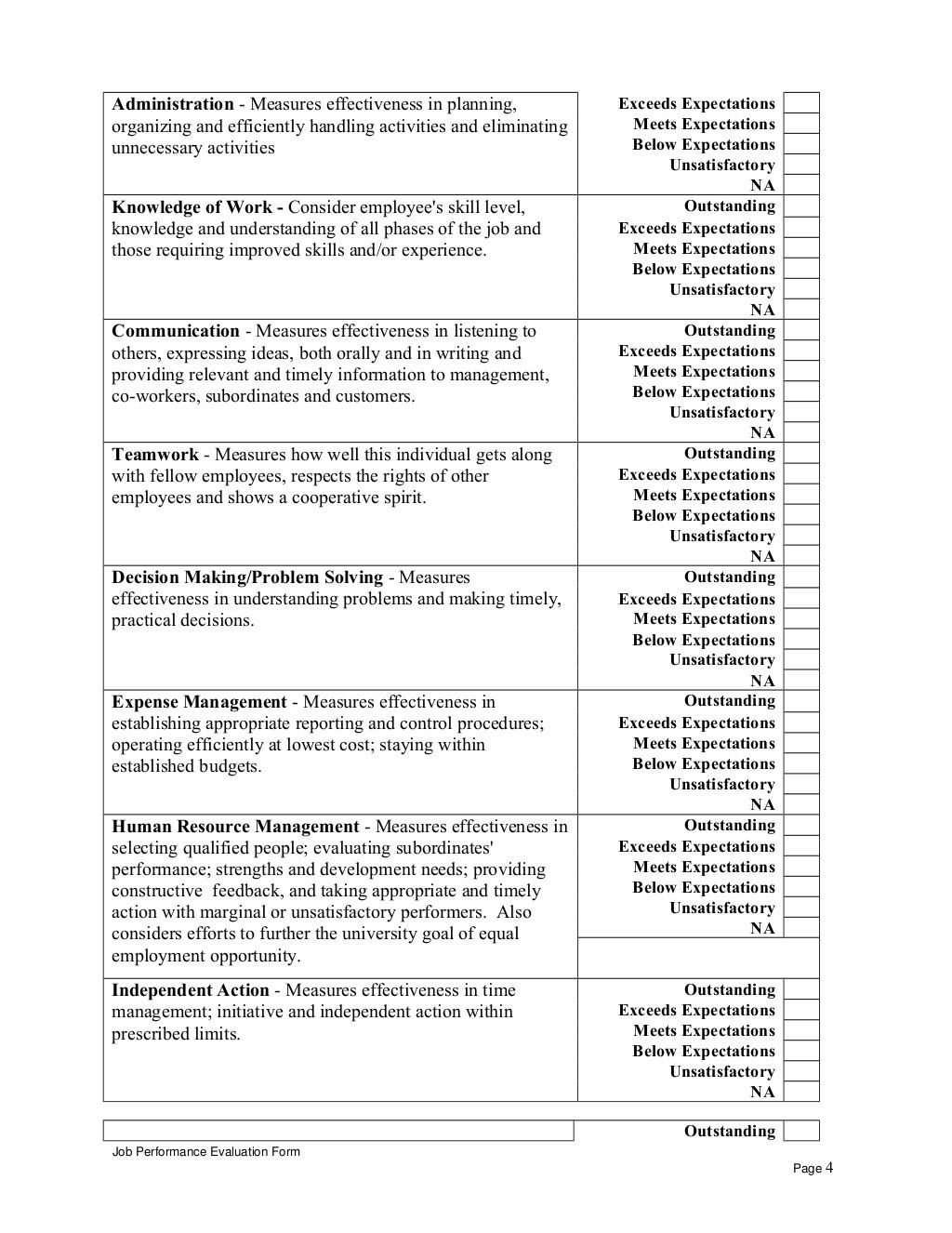 administration measures effectiveness in planning organizing and efficiently handling Resume Performance Appraisal Resume
