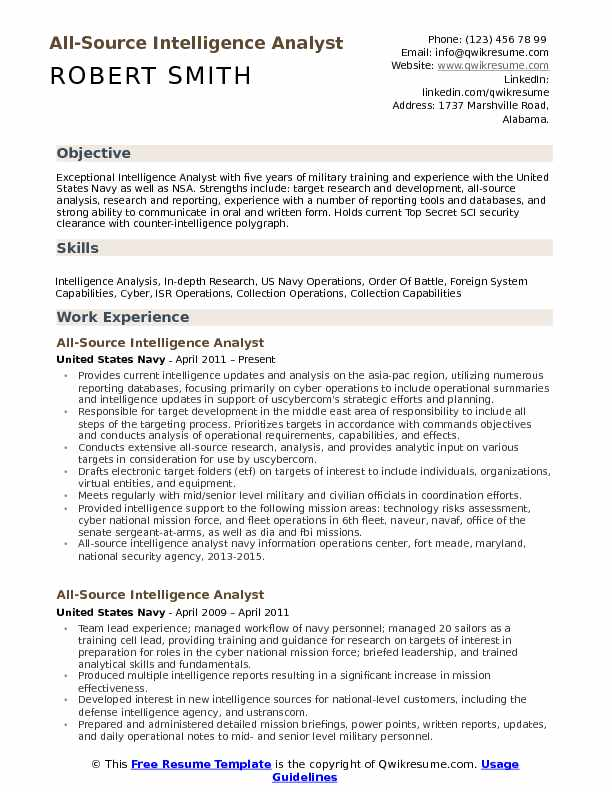 all source intelligence analyst resume samples qwikresume security clearance on examples Resume Security Clearance On A Resume Examples