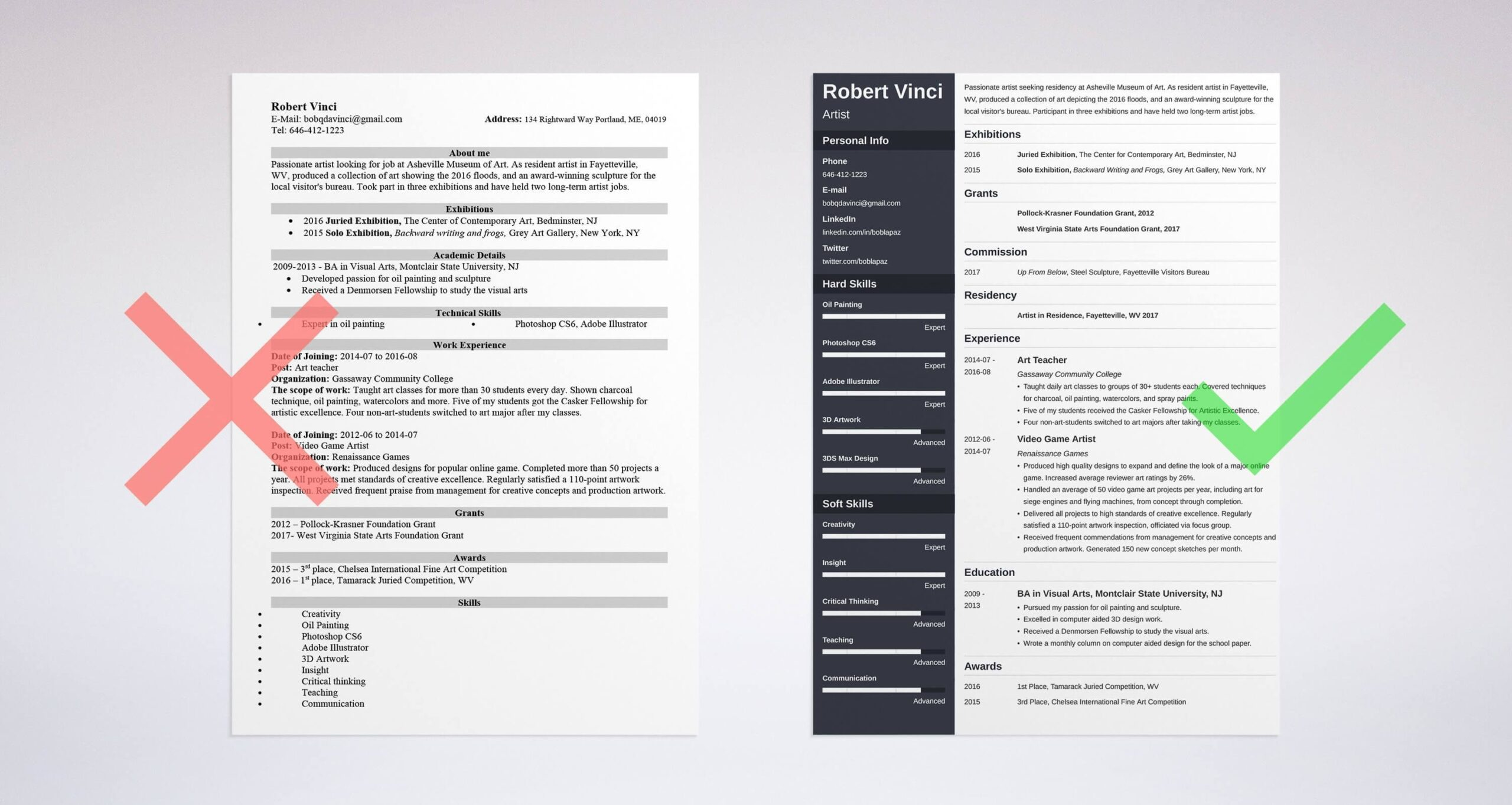 artist resume templates best examples for all artists roto format sample bank financial Resume Roto Artist Resume Format