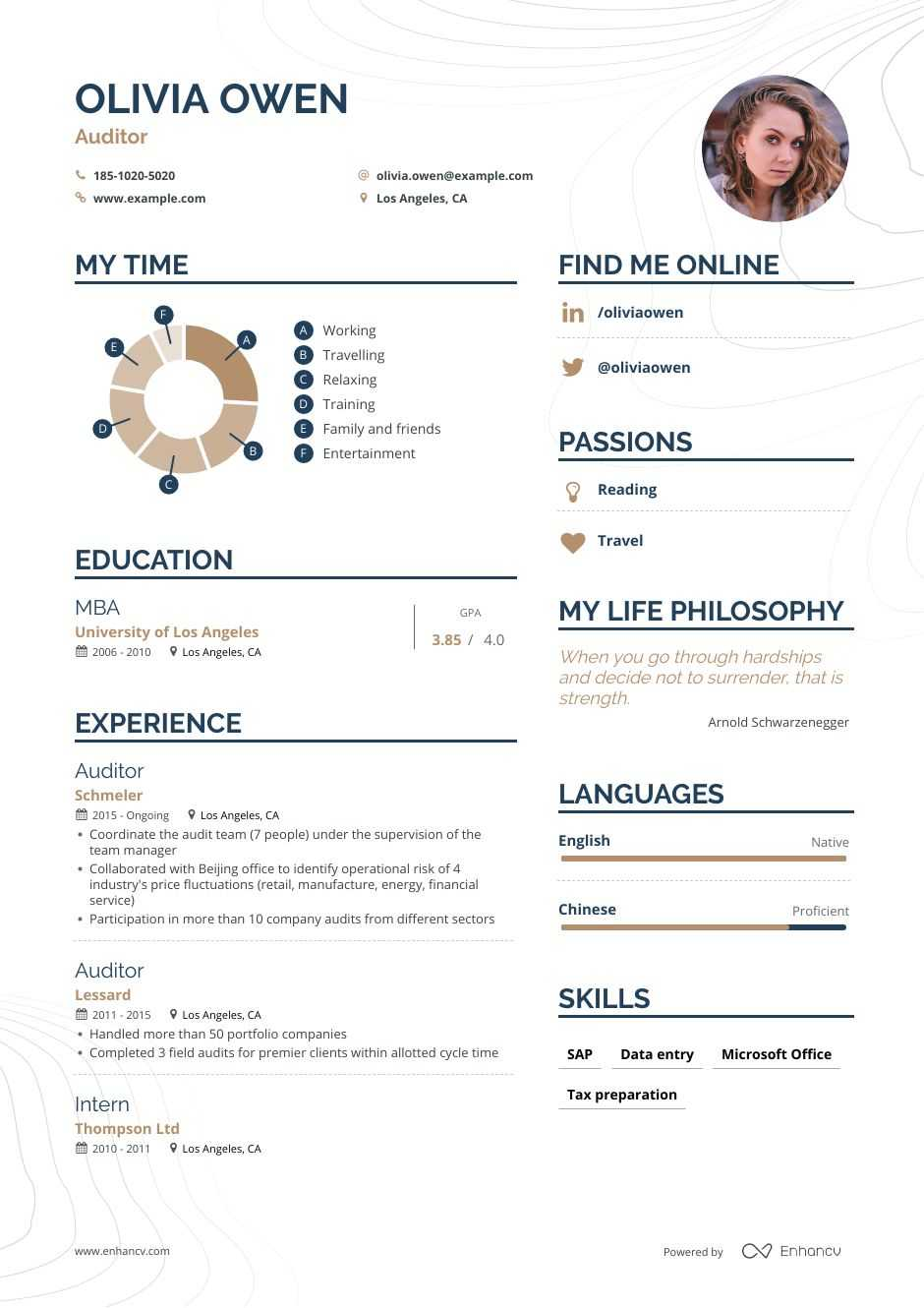 best auditor resume examples with objectives skills templates quantifying for h1b visa Resume Quantifying Resume Examples