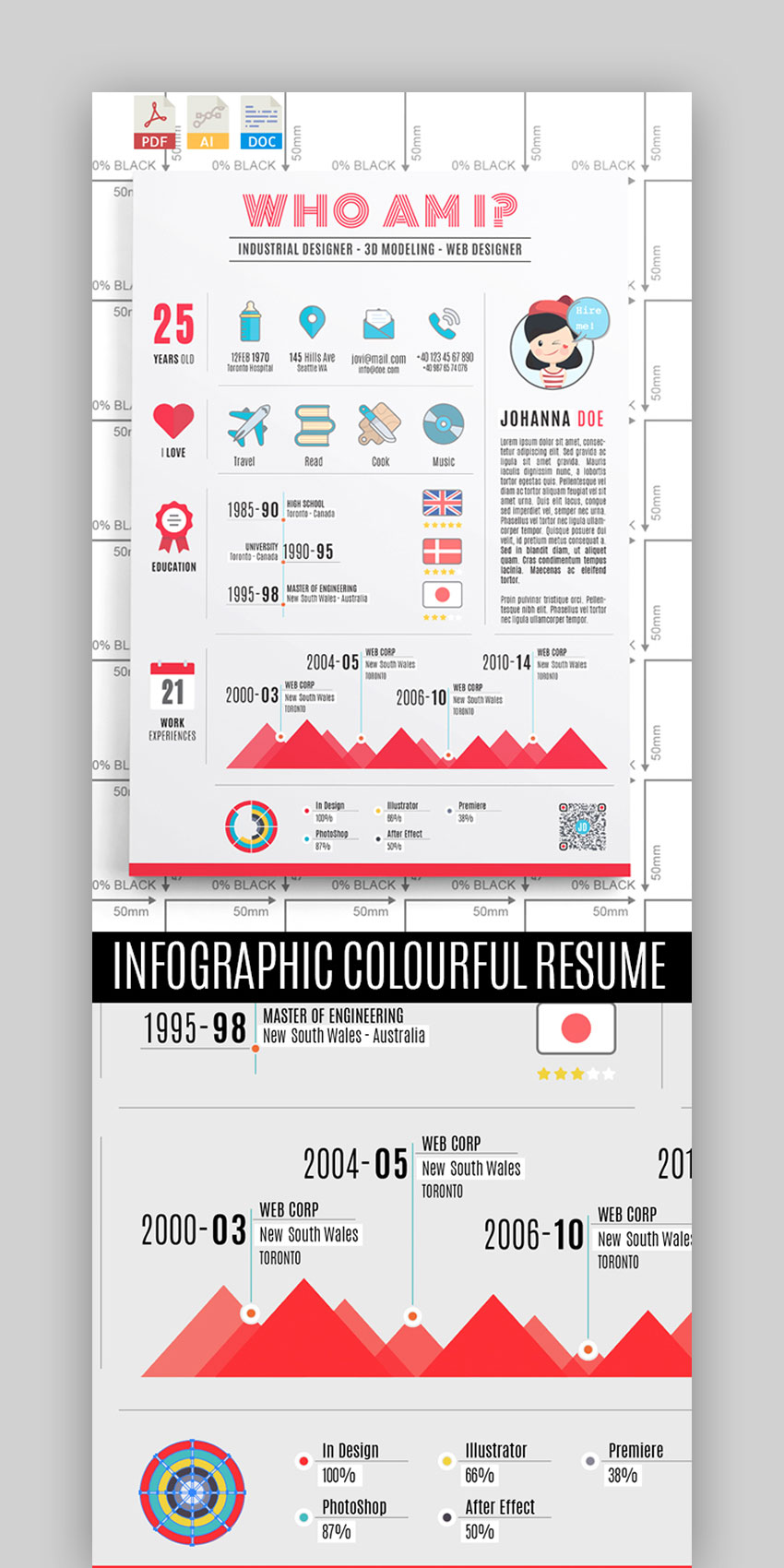 best infographic resume cv templates creative examples for simple template colourful the Resume Simple Infographic Resume Template