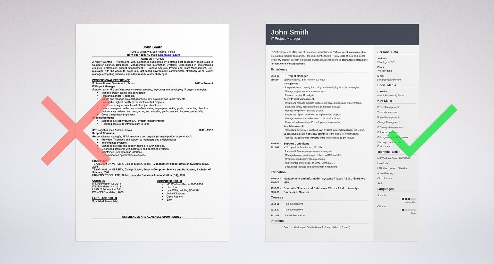 best resume format professional samples effective example of formats manual testing Resume Effective Resume Format