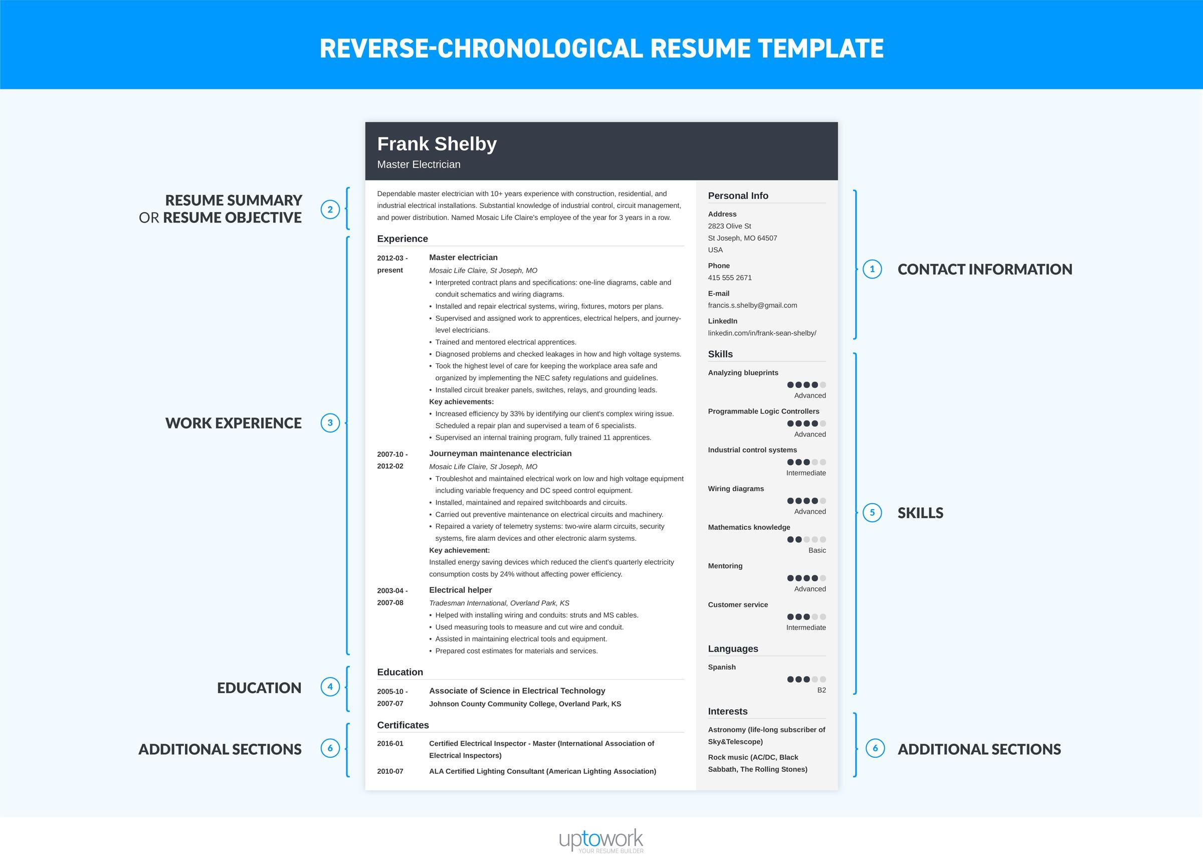 best resume format professional samples effective example of the reverse chronological Resume Effective Resume Format