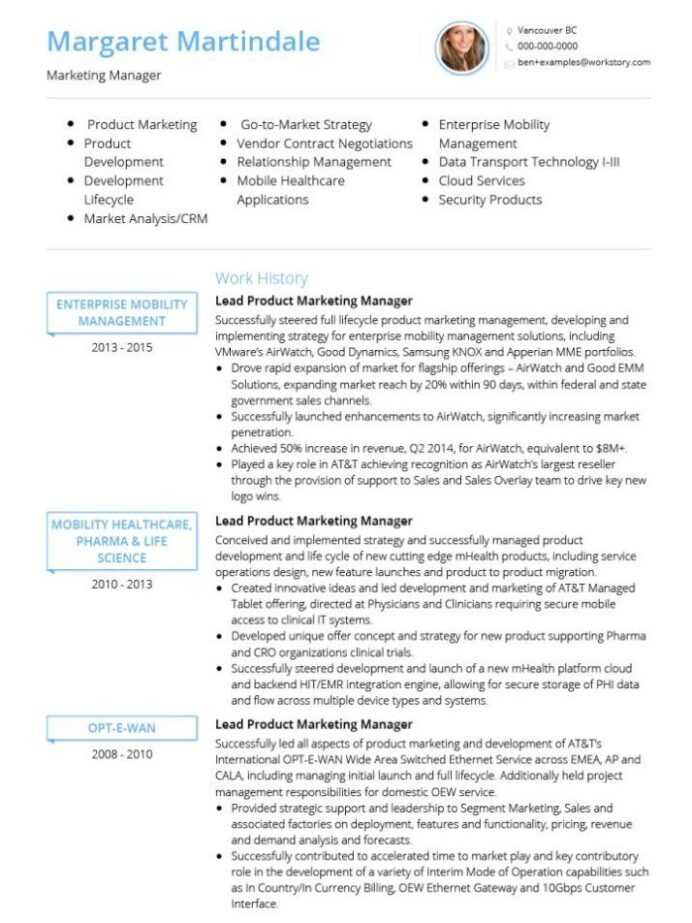 best resume templates cv layout free calendar template letter format printable holidays Resume Professional Resume Layout