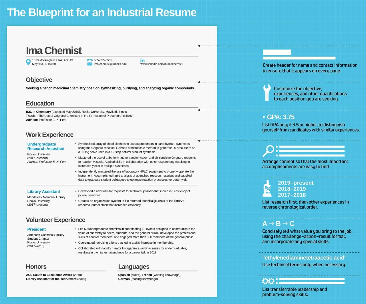 blueprint for chemical industry resume inchemistry mortgage underwriter cover letter text Resume Resume For Chemical Industry