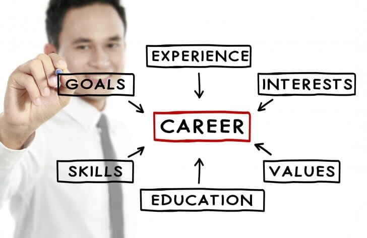 career pro resume center inc greater professional writing services forestry technician Resume Professional Resume Writing Services Philadelphia