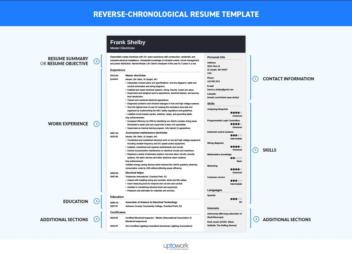 chronological resume template format examples worksheet reverse sample labor and delivery Resume Chronological Resume Worksheet