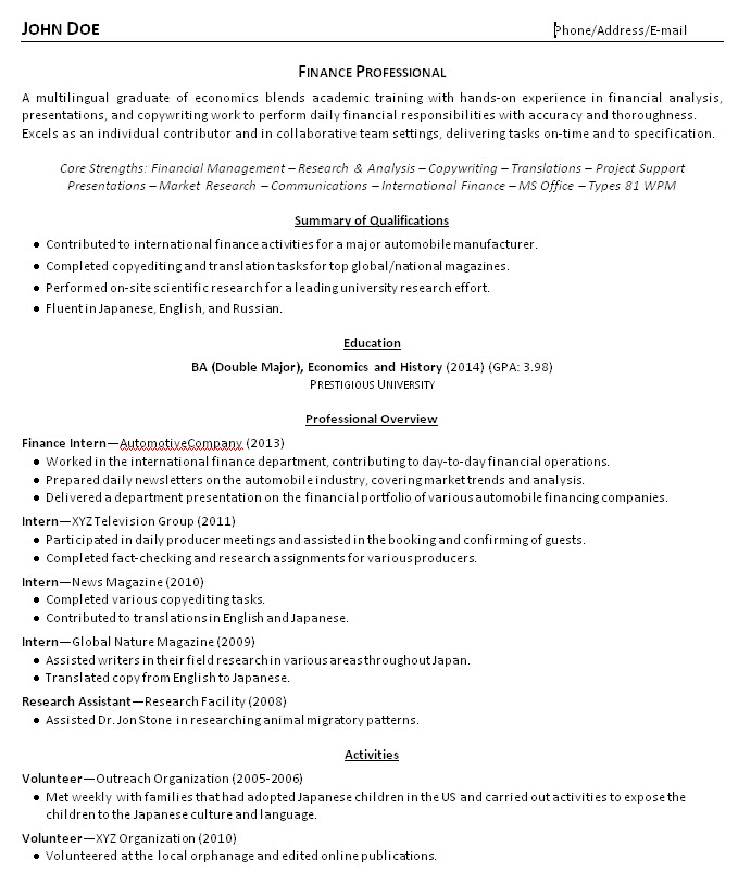 college grad resume examples and advice makeover format for recent graduate new objective Resume Resume Format For Recent College Graduate