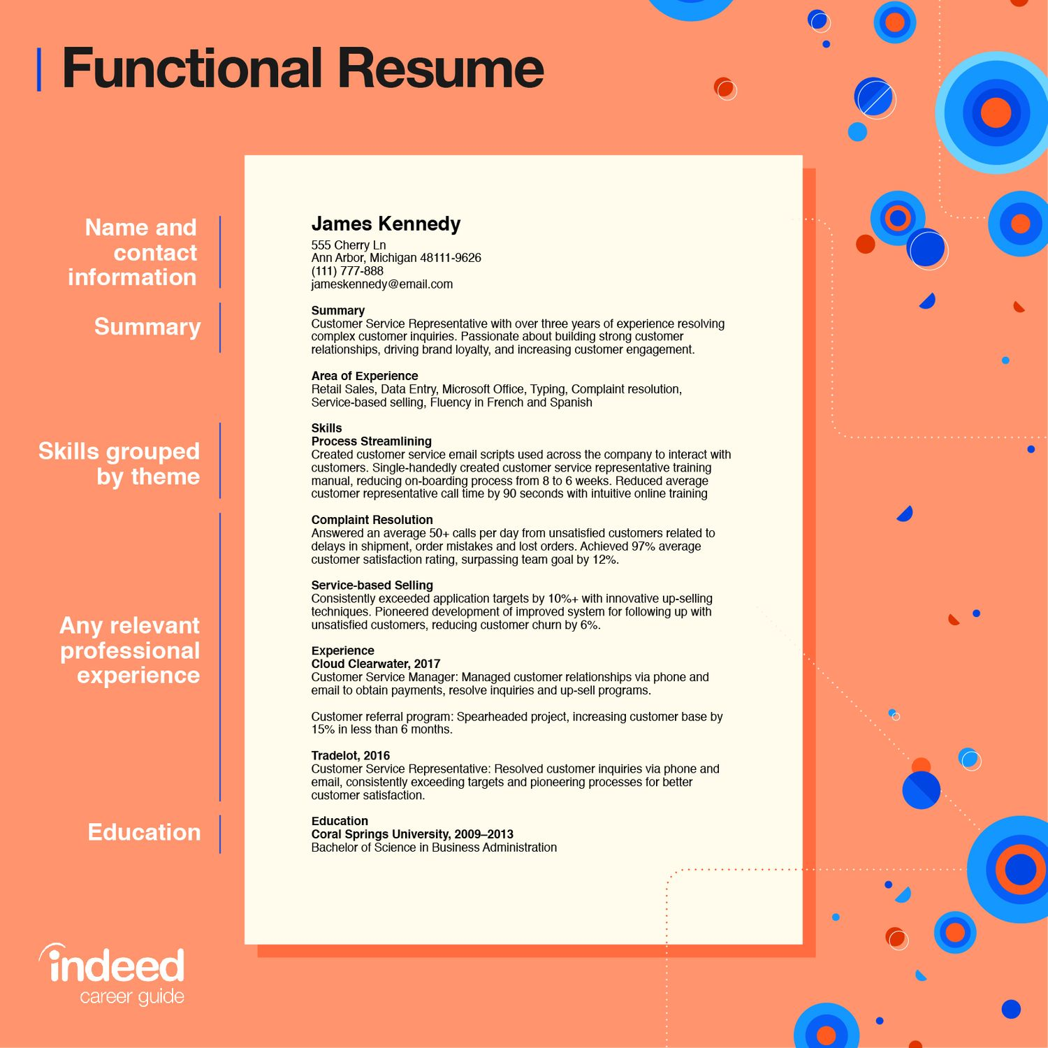 college resume tips with examples indeed finish your short professional summary resized Resume Finish Your Resume With A Short Professional Summary