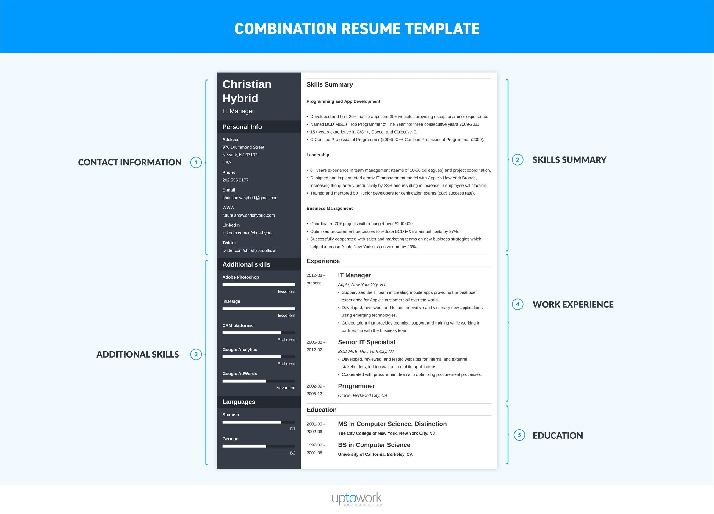 combination resume template hybrid examples format infographic manager duties for Resume Combination Resume Format