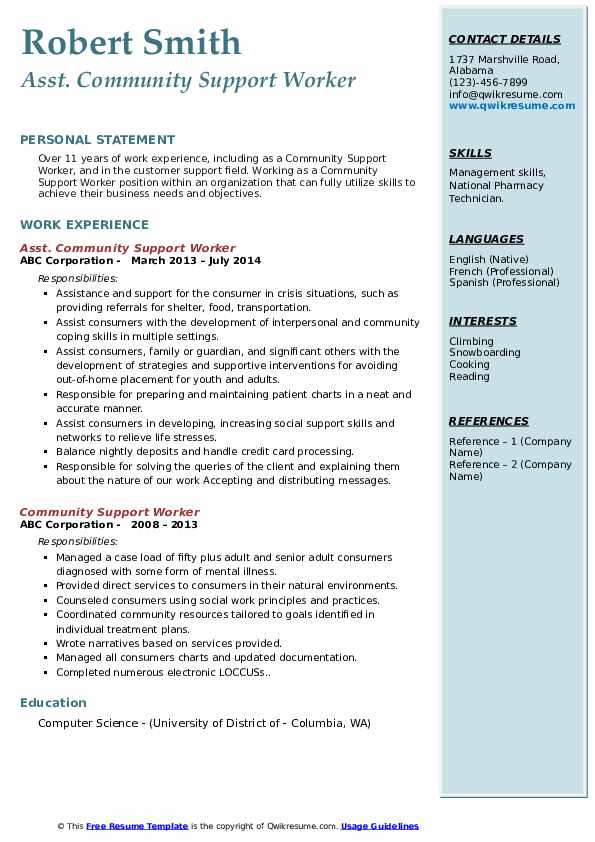 community support worker resume samples qwikresume service example pdf technician tableau Resume Community Service Worker Resume Example