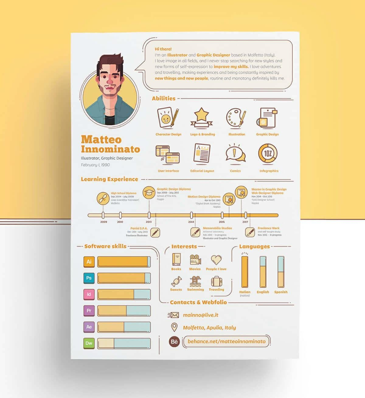 creative resume templates examples skills for cover sheet email letter with attached Resume Creative Skills For Resume