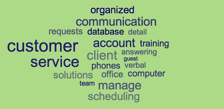 customer service keywords for your resume jobscan blog synonym customerservice material Resume Customer Service Synonym Resume