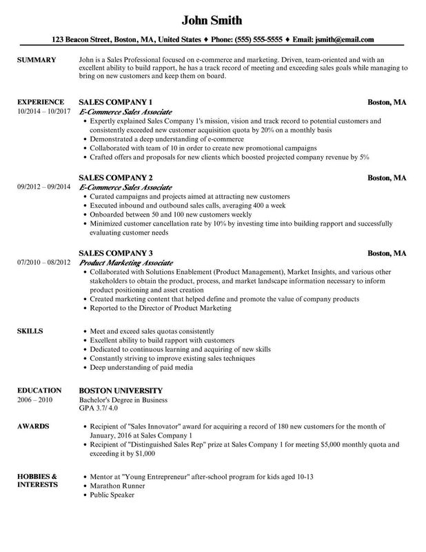 cv vs resume the difference side by velvet jobs examples of hobbies on with output Resume Examples Of Hobbies On Resume