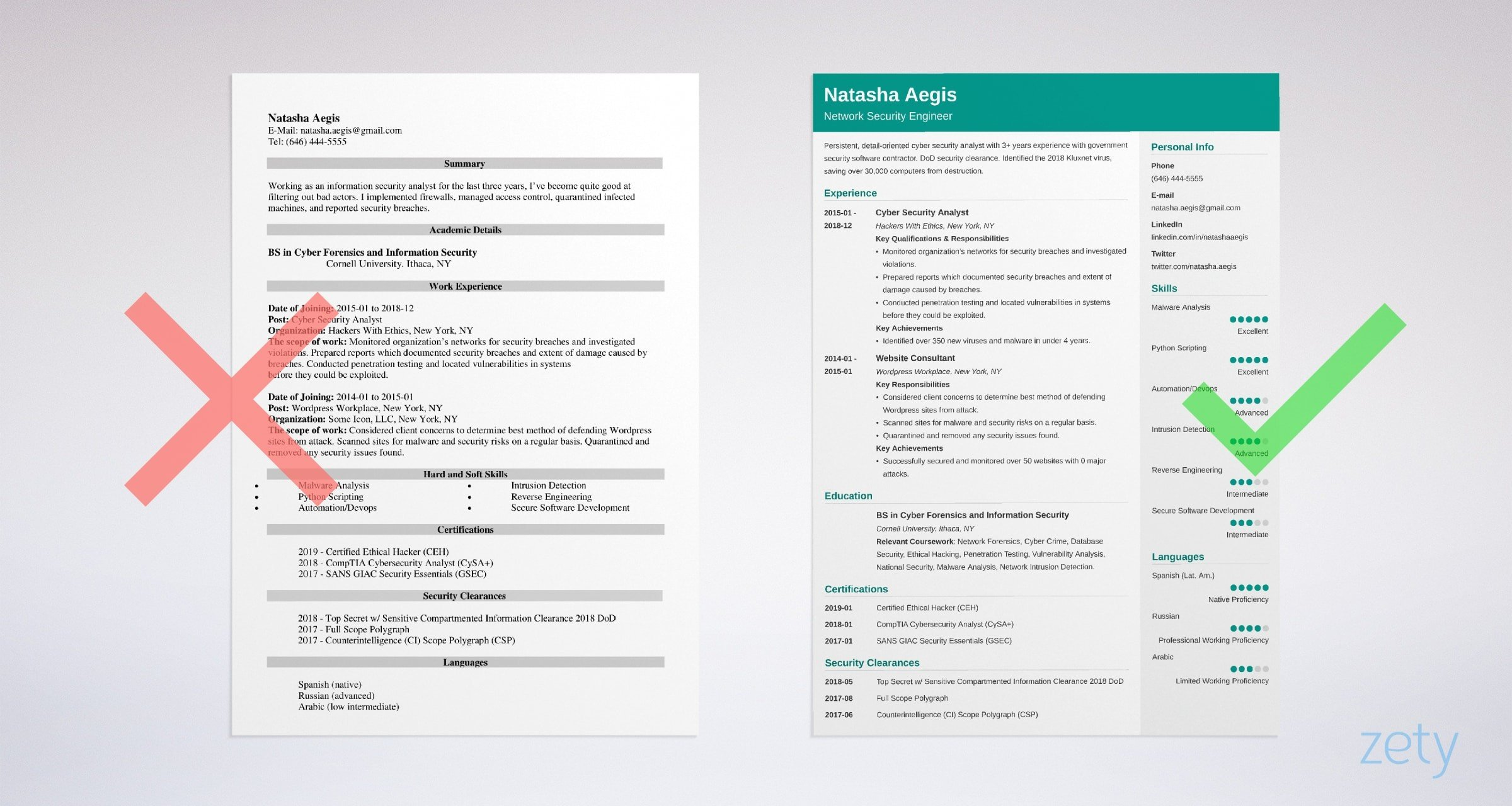 cyber security resume sample also for entry level analysts clearance on examples example Resume Security Clearance On A Resume Examples
