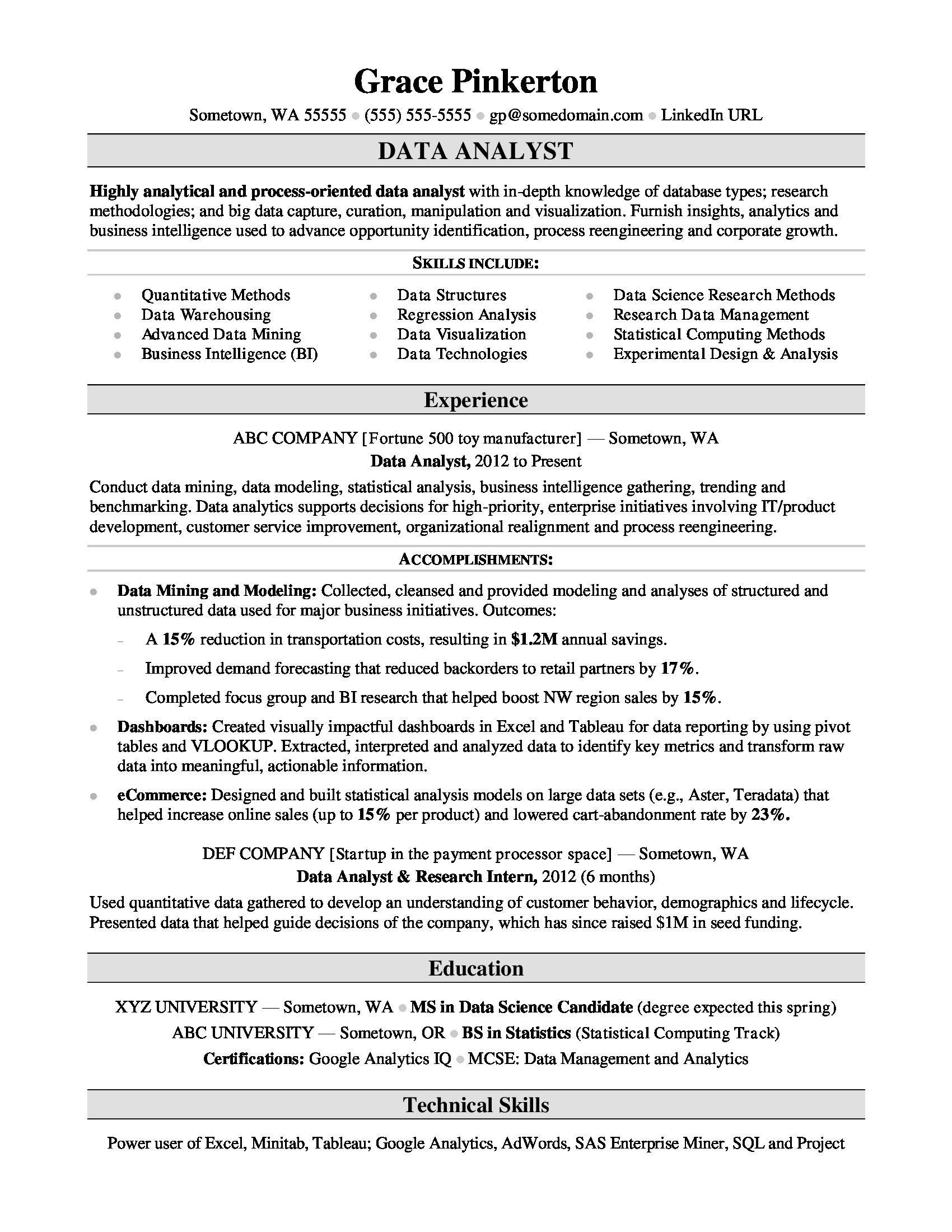 data analyst resume sample monster tableau for experienced dataanalyst objective Resume Tableau Resume For Experienced