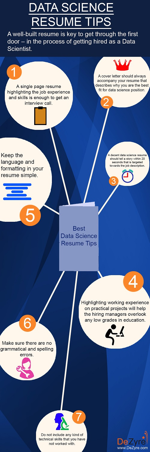 data science resume tips and guidelines reddit good objective for customer service cyber Resume Reddit Data Science Resume