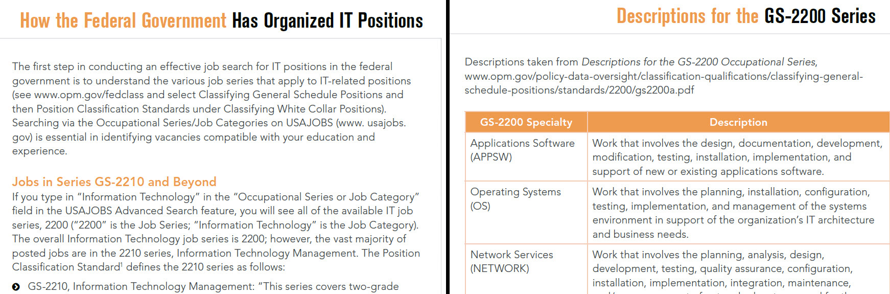 difference between contractor it specialist resume and federal place government contract Resume Federal Government Contract Specialist Resume