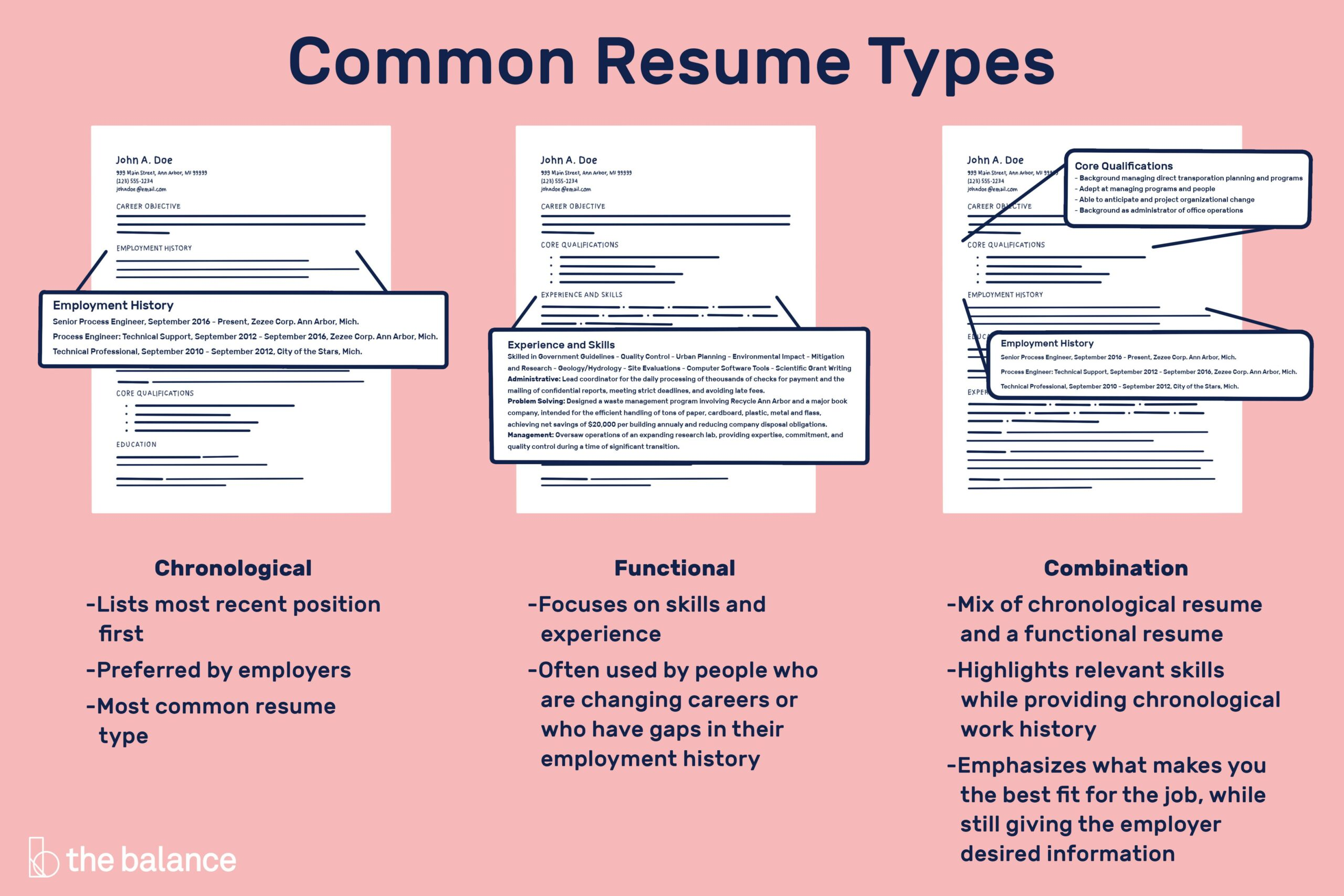 different resume types with one job history chronological functional combination Resume Resume With One Job History