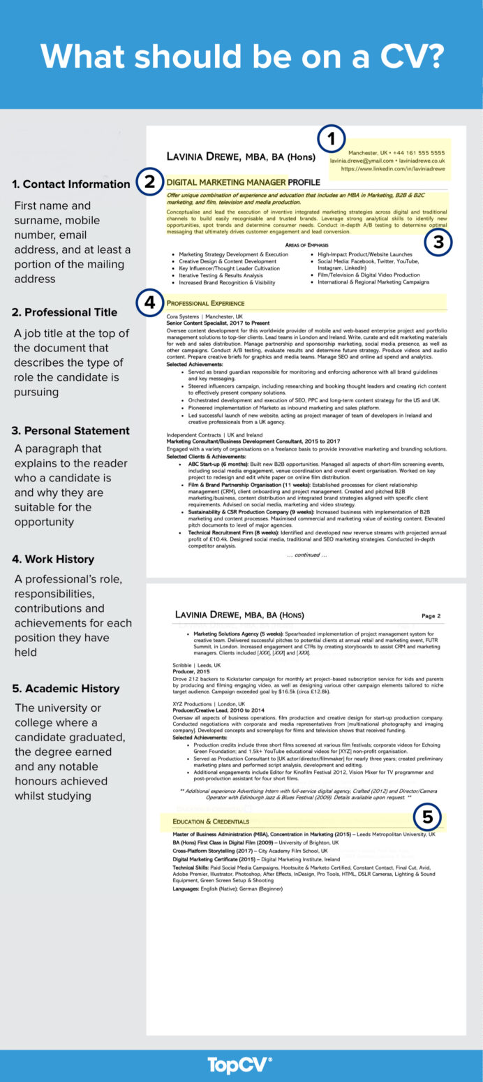 does cv mean your question answered topcv profile portion of resume whatshouldbeonacv Resume Profile Portion Of Resume