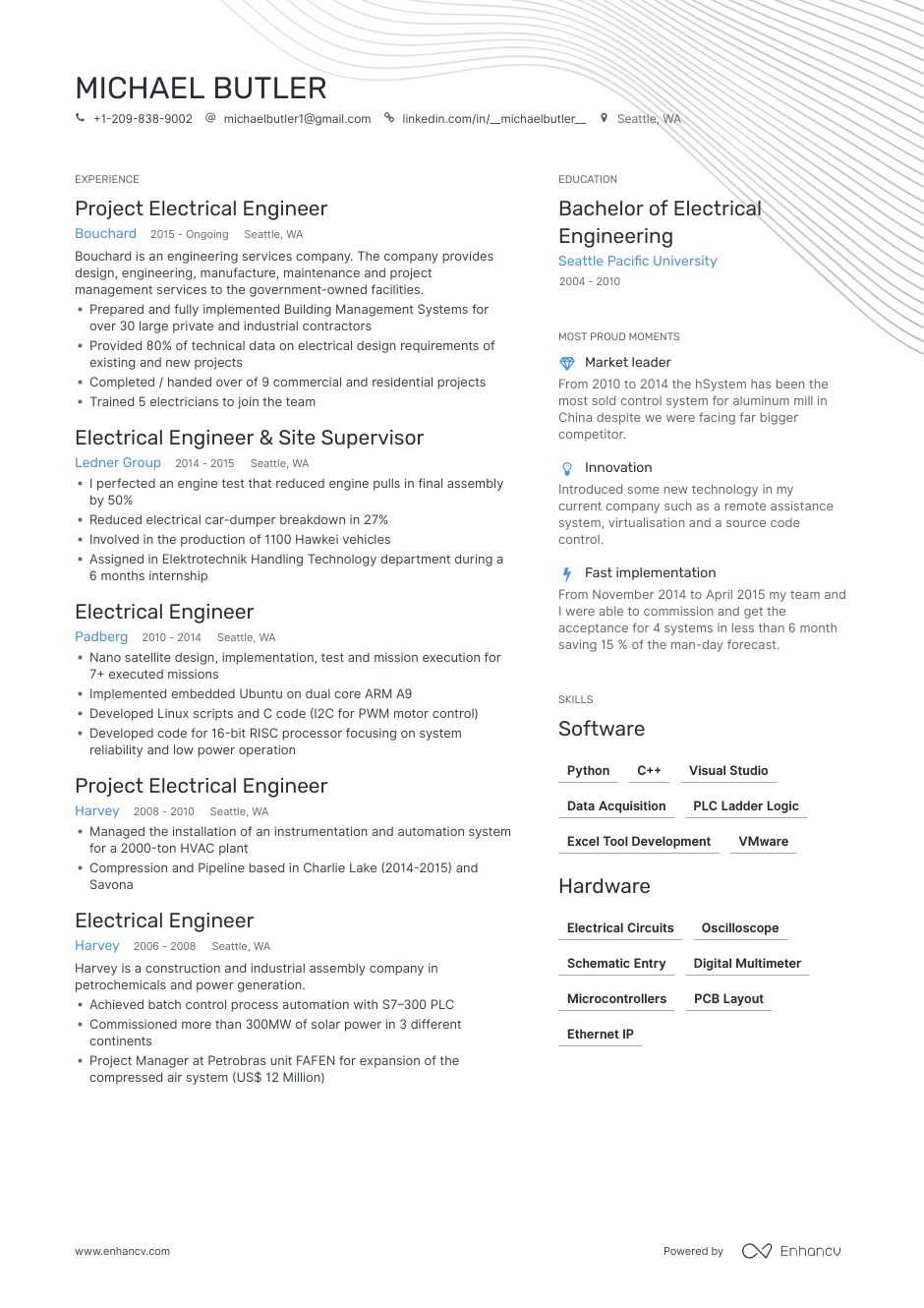 electrical engineer resume examples pro tips featured enhancv sample for experienced Resume Sample Resume For Experienced Electronics Engineer