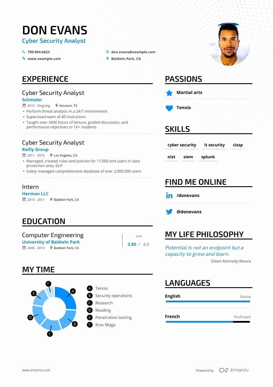 entry level cyber security resume with no experience printable template in examples good Resume Cyber Security Resume Entry Level