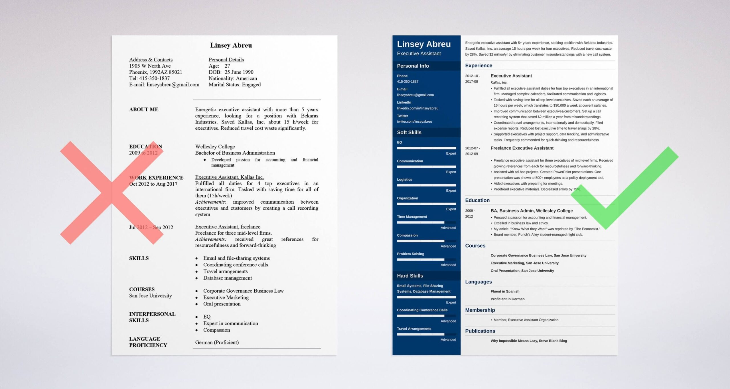 executive assistant resume sample skills objective admin examples area manager residency Resume Executive Admin Resume Examples