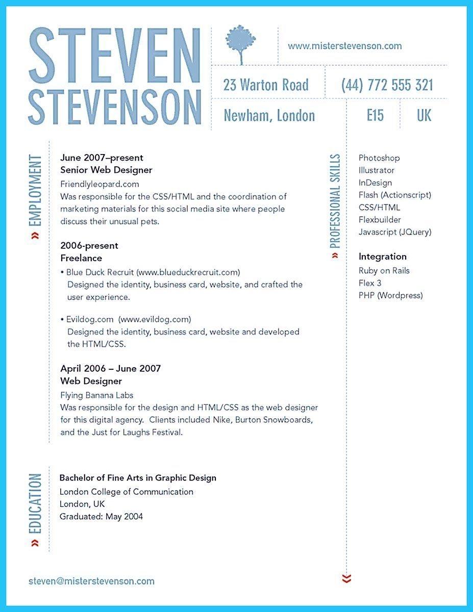 flawless cake decorator resume to guide you your best job creative cv design sample Resume Cake Decorator Resume Sample
