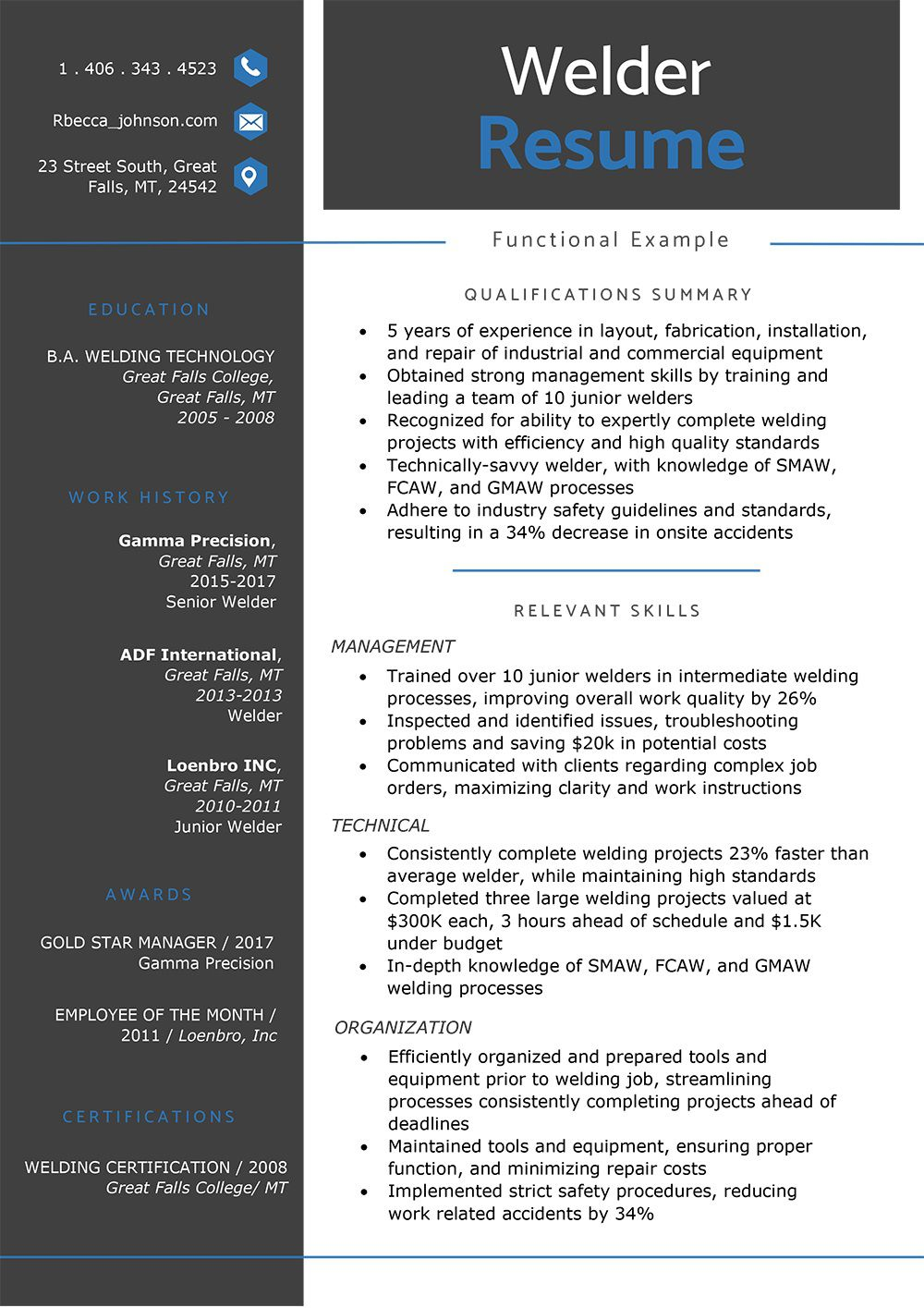 free functional resume template addictionary core for word remarkable ideas human Resume Core Functional Resume Template For Word Free