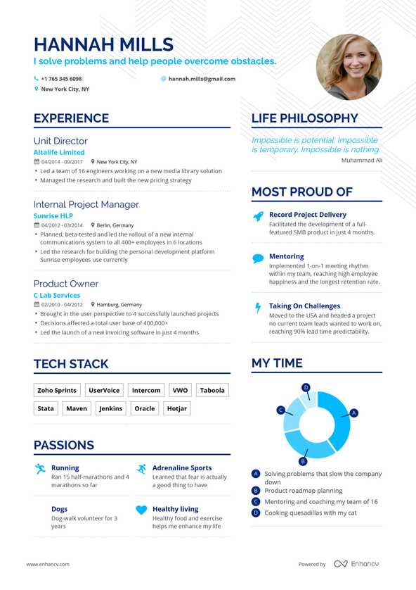 free resume builder enhancv best websites objective for fashion designer meteorologist Resume Best Resume Builder Websites
