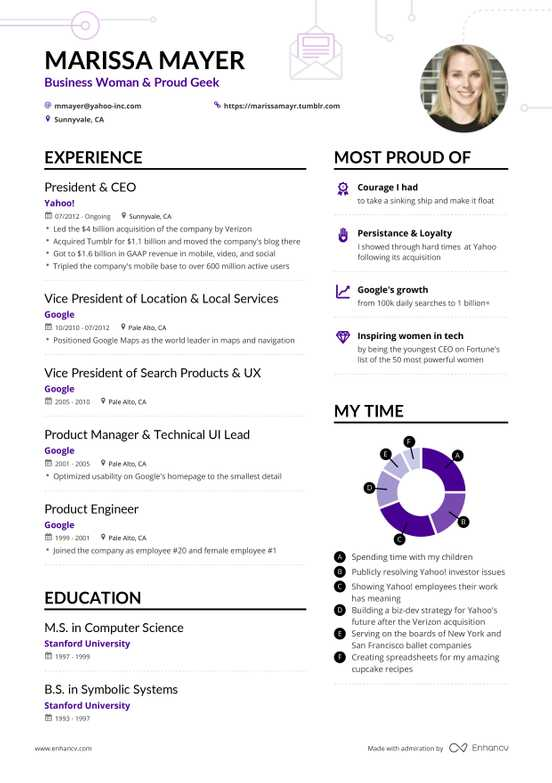 free resume examples for any job industry in information technology marissa mayer Resume Information Technology Resume Examples 2019