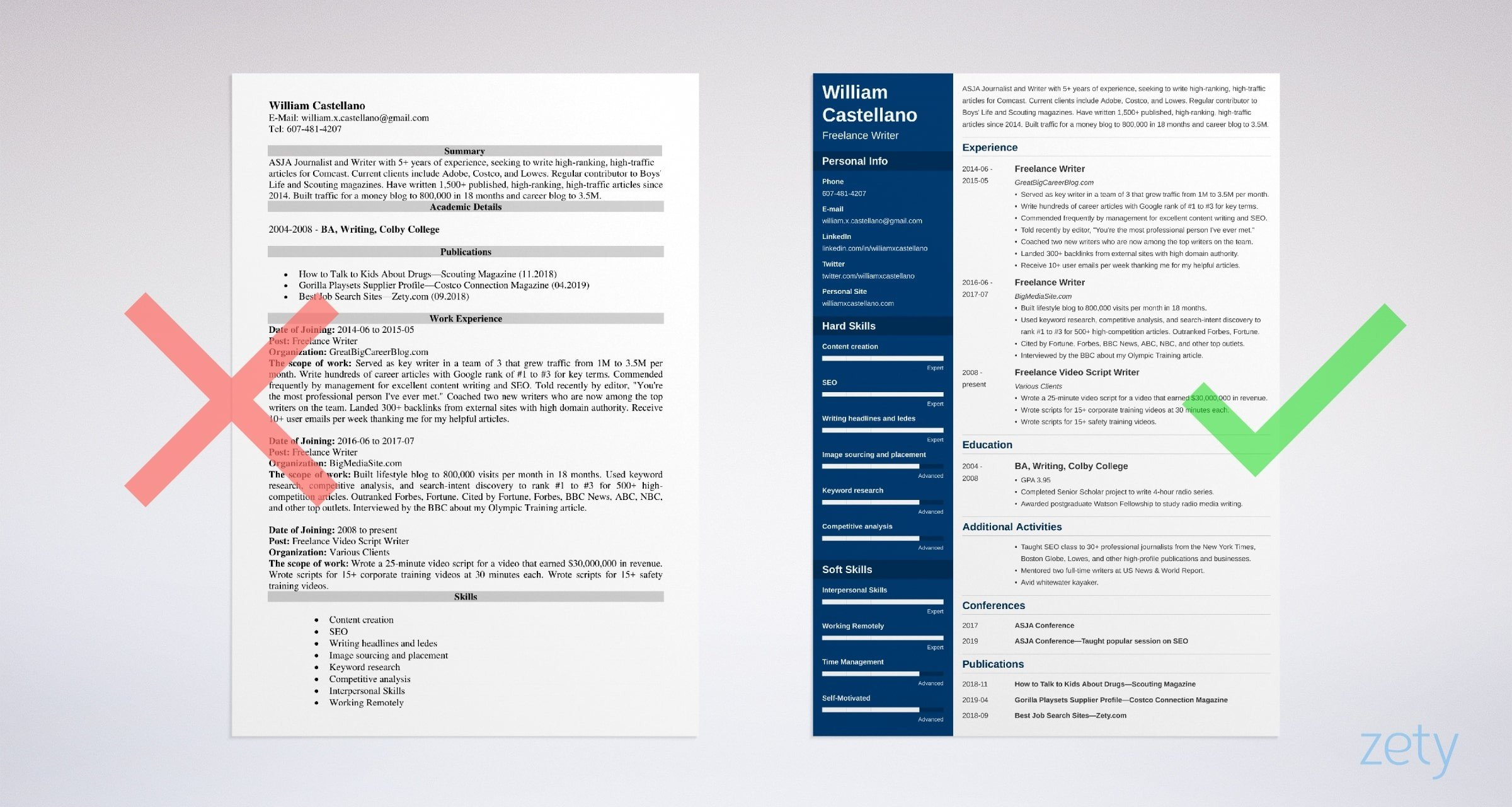 freelance work on resume freelancer examples experience first year nurse different styles Resume Freelance Work Experience Resume