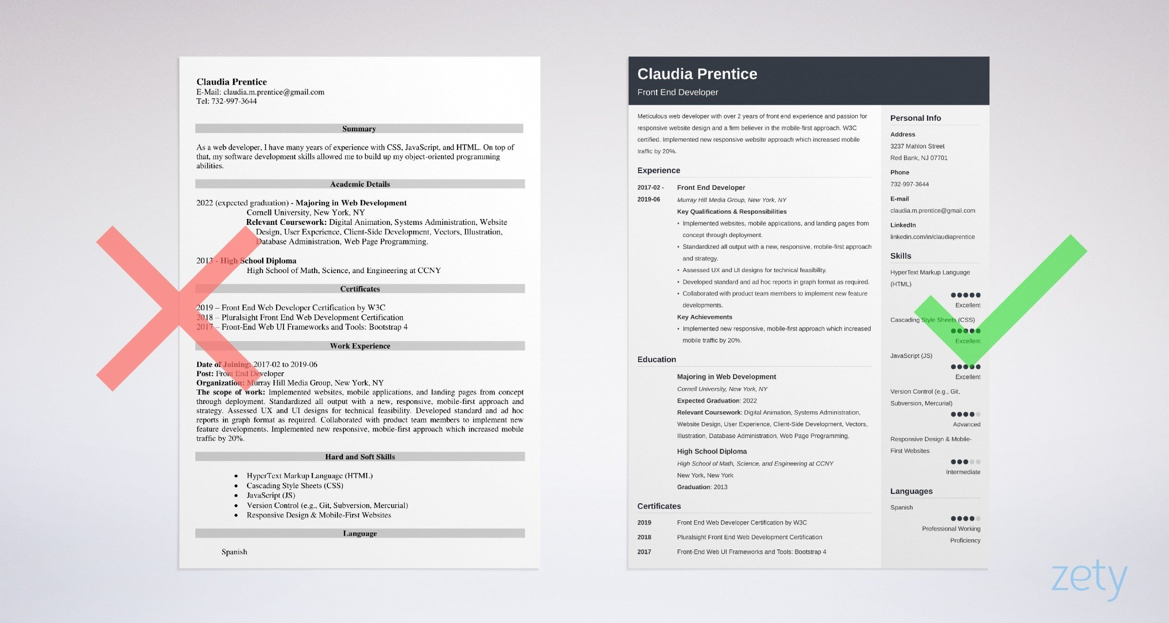 front end developer resume example guide tips web free fillable templates gymnastics Resume Front End Web Developer Resume