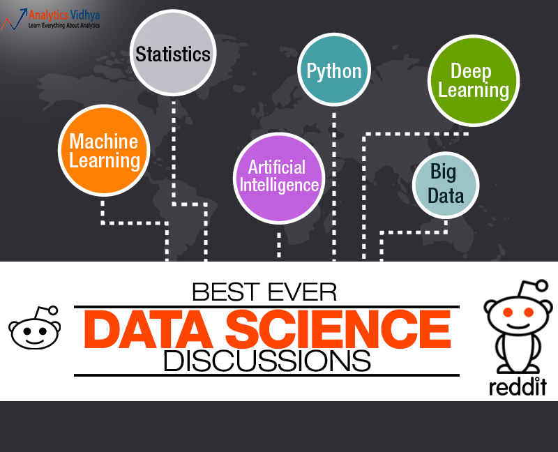 get knowledge from best ever data science discussions on reddit programming projects for Resume Programming Projects For Resume Reddit