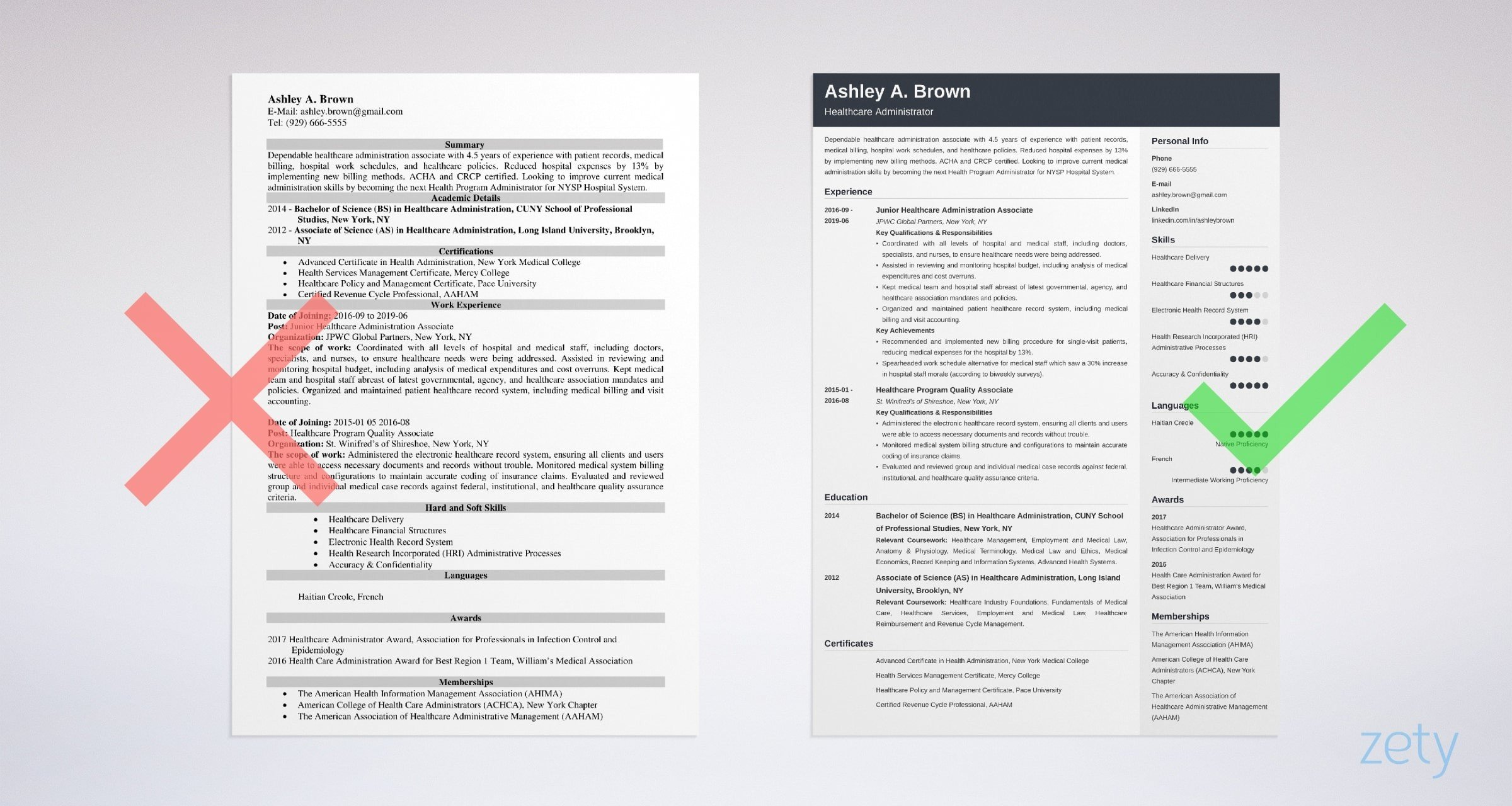 healthcare professional resume samples writing tips epidemiology sample example rf Resume Epidemiology Resume Sample