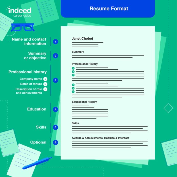 here everything you should include on resume indeed brief summary of your background for Resume Brief Summary Of Your Background For Resume