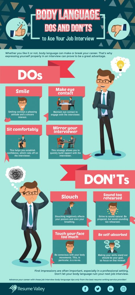 job interview body language the dos and don ts resume donts to your 469x1024 construction Resume Resume Dos And Don Ts 2019